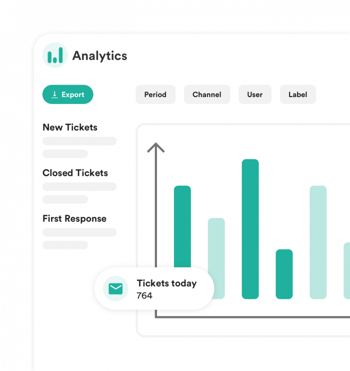 Keep track of statistics in your team inbox.