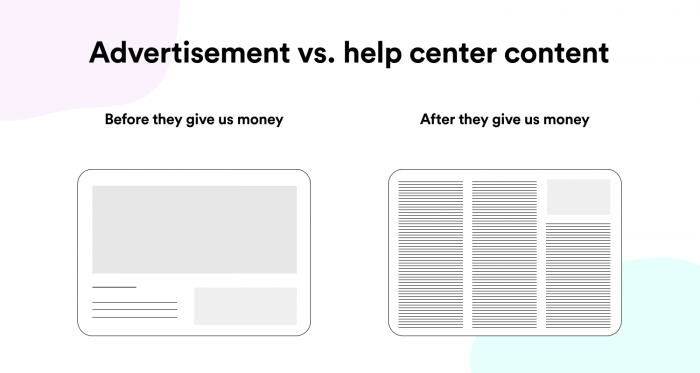 Advertenties versus help content