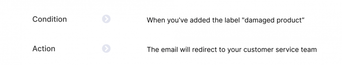 How rules automate tasks in your inbox